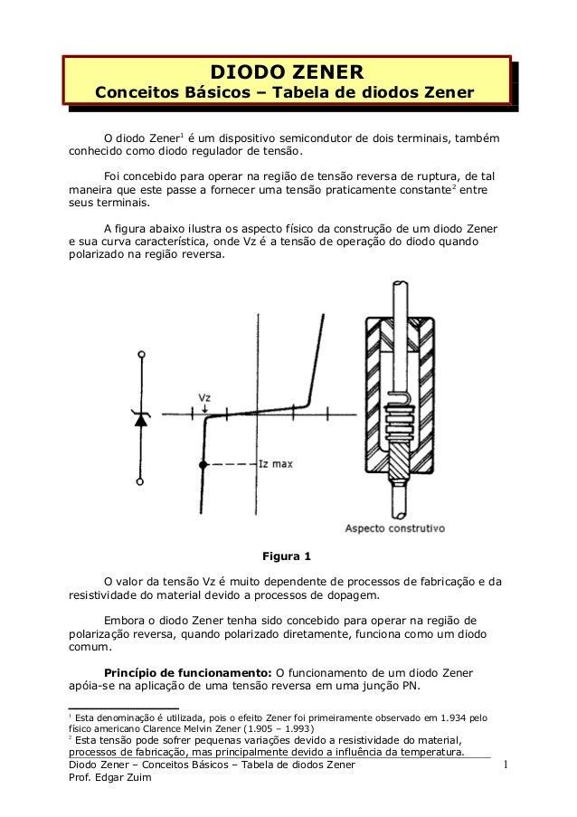 DIODO ZENER     Conceitos Básicos – Tabela de diodos Zener      O diodo Zener1 é um dispositivo semicondutor de dois termi...