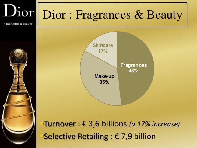 pest analysis on dior