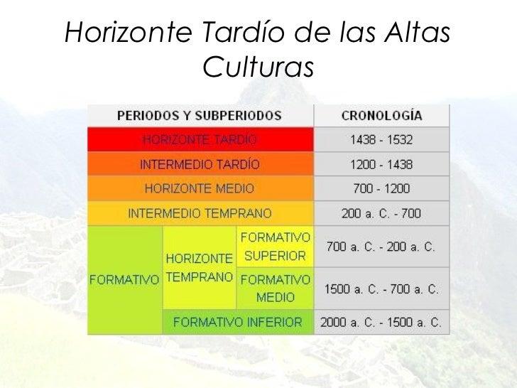 Horizonte Tardío de las Altas          Culturas