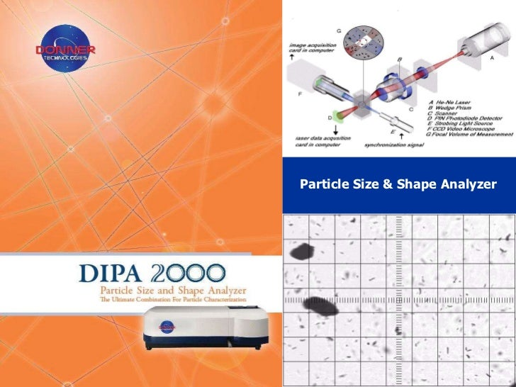 Particle Size & Shape Analyzer