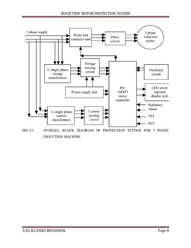Block diagram of 3 phase induction motor wiring diagram for Protection of 3 phase induction motor