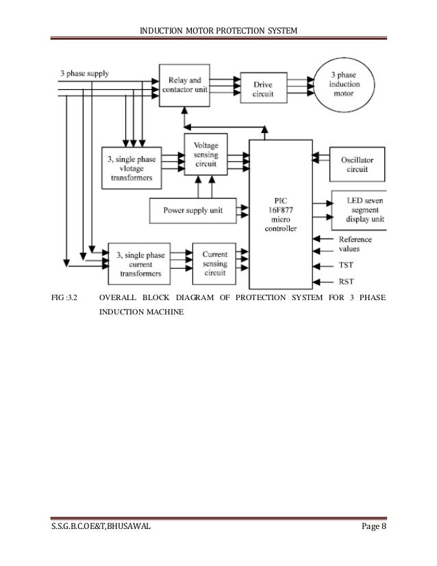 Diagram Protection Motor Induction System Circuit DC Motor