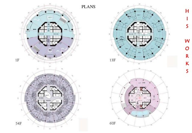 Feng Shui Floor Plan Analysis Perfect Feng Shui House