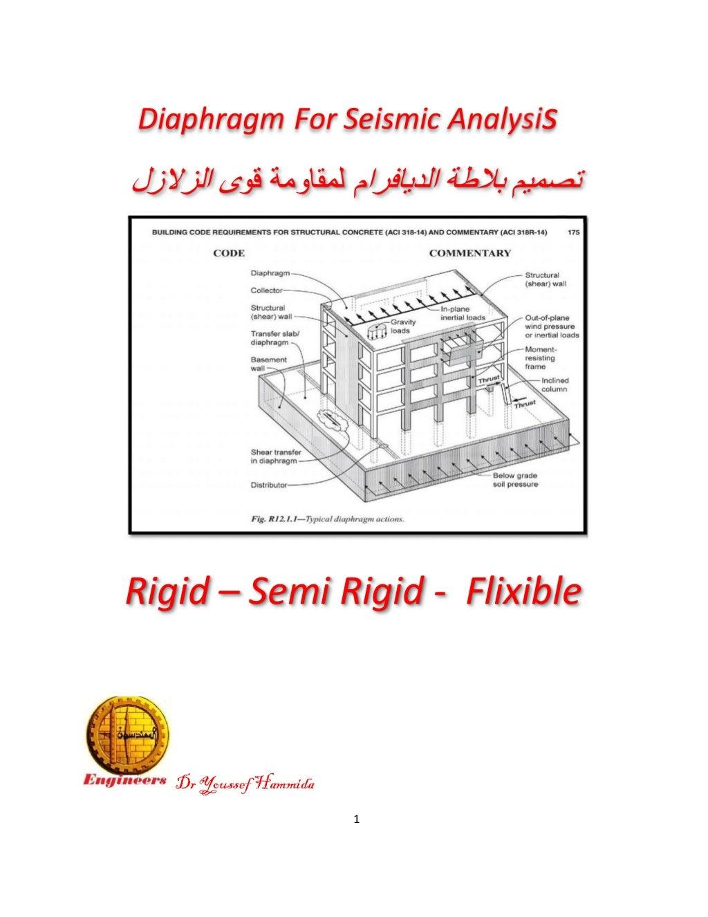 rigid-semi-rigid-flexible-diaphragm-for-seismic-analysis-1-1024.jpg