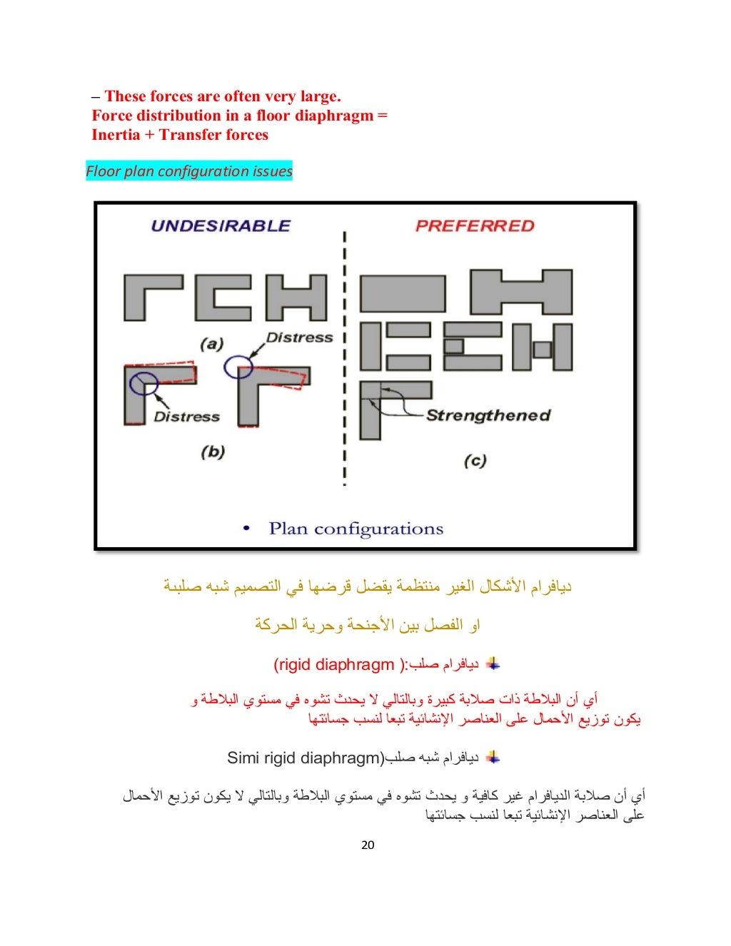 rigid-semi-rigid-flexible-diaphragm-for-seismic-analysis-20-1024.jpg