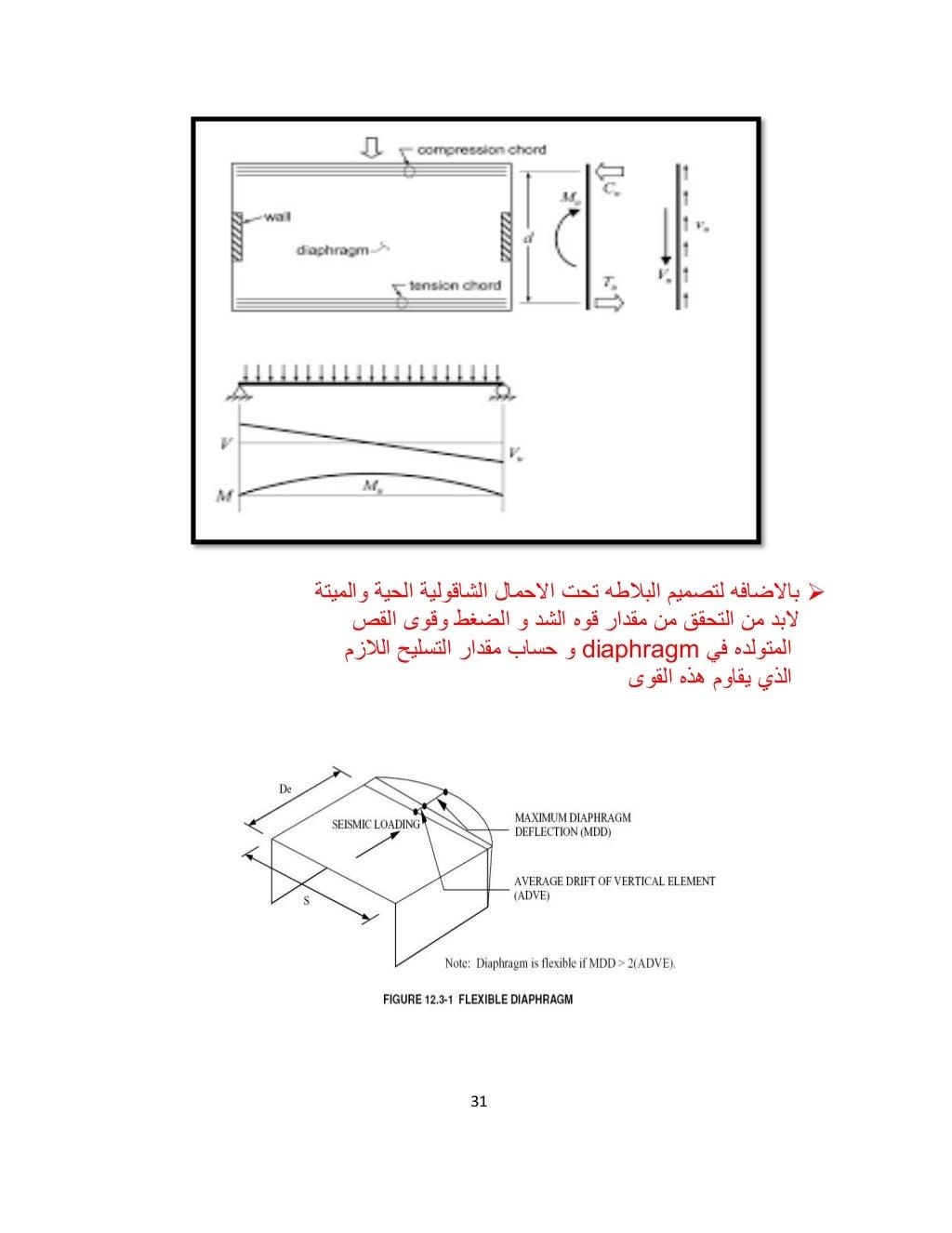rigid-semi-rigid-flexible-diaphragm-for-seismic-analysis-31-1024.jpg