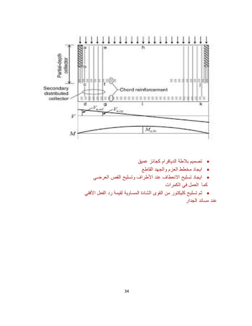 rigid-semi-rigid-flexible-diaphragm-for-seismic-analysis-34-1024.jpg