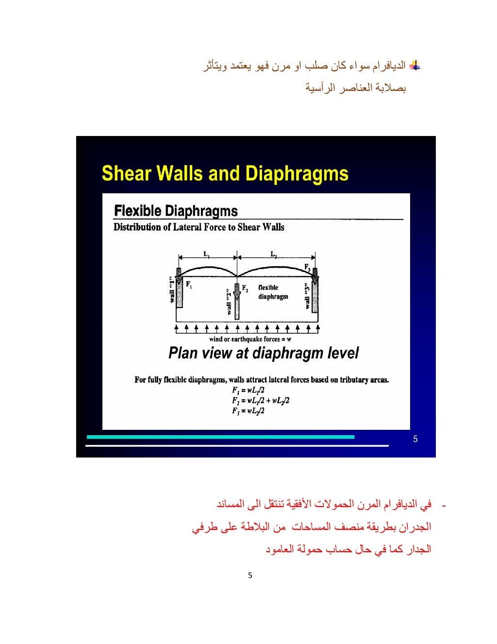 rigid-semi-rigid-flexible-diaphragm-for-seismic-analysis-5-1024.jpg