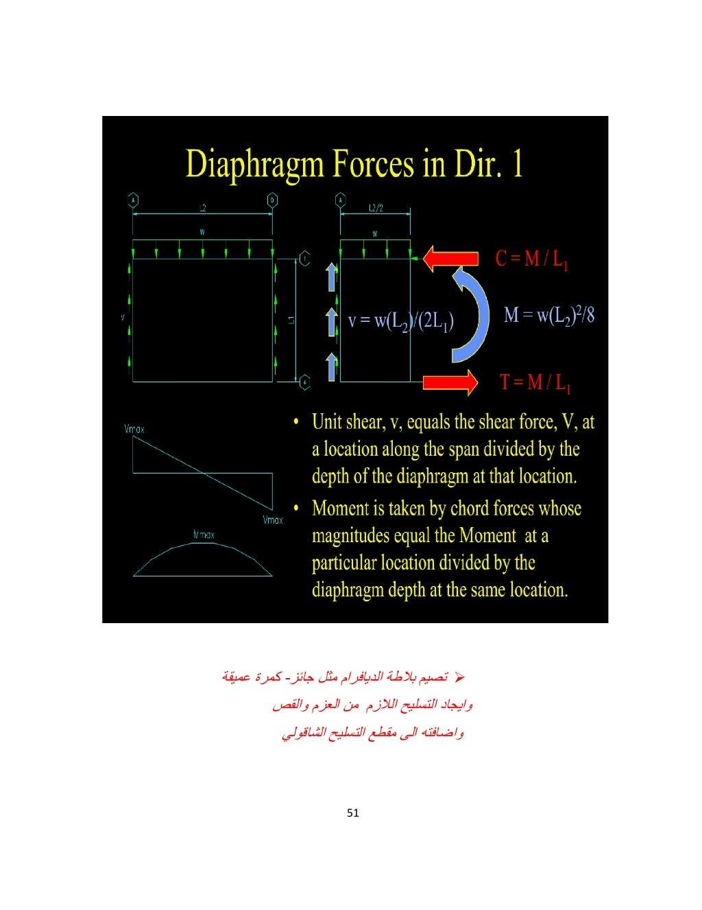 rigid-semi-rigid-flexible-diaphragm-for-seismic-analysis-51-1024.jpg