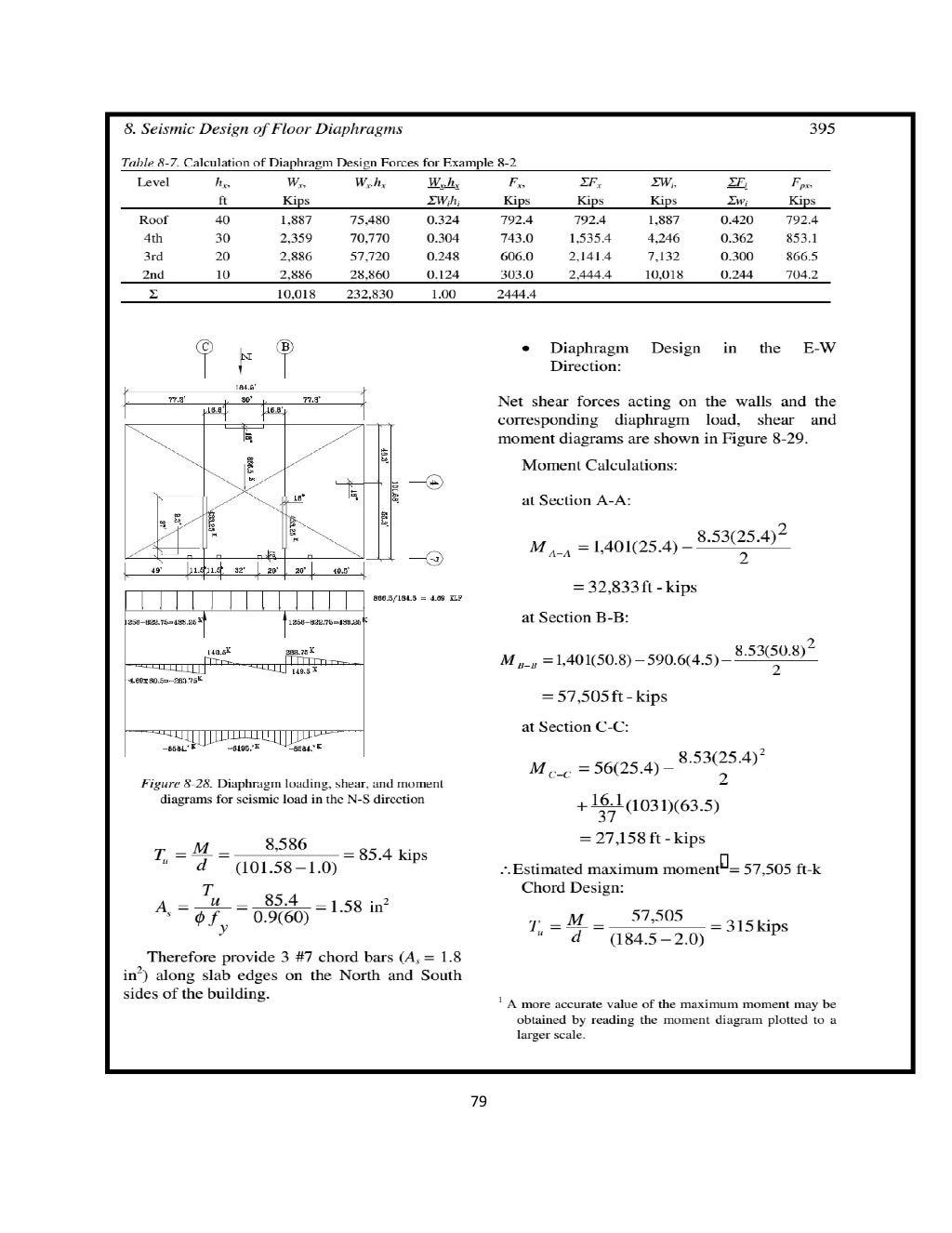 rigid-semi-rigid-flexible-diaphragm-for-seismic-analysis-79-1024.jpg