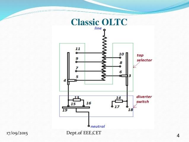Active Shunt Diverter for OLTC on