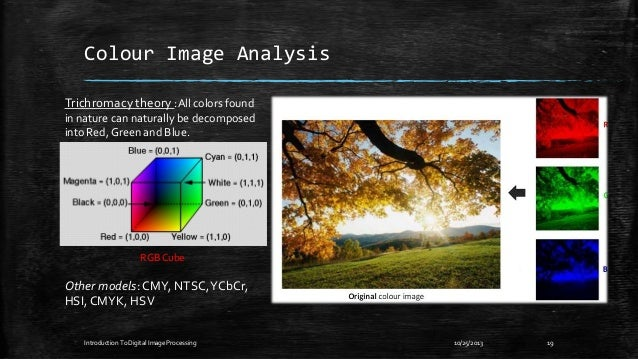 Colour Image Analysis Trichromacy theory :All colors found in nature can naturally be decomposed into Red, Green and Blue....
