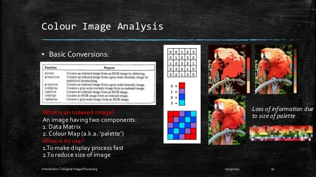 Introductory Digital Image Processing using Matlab, IIT Roorkee