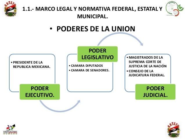 PODERES DE LA UNION PDF