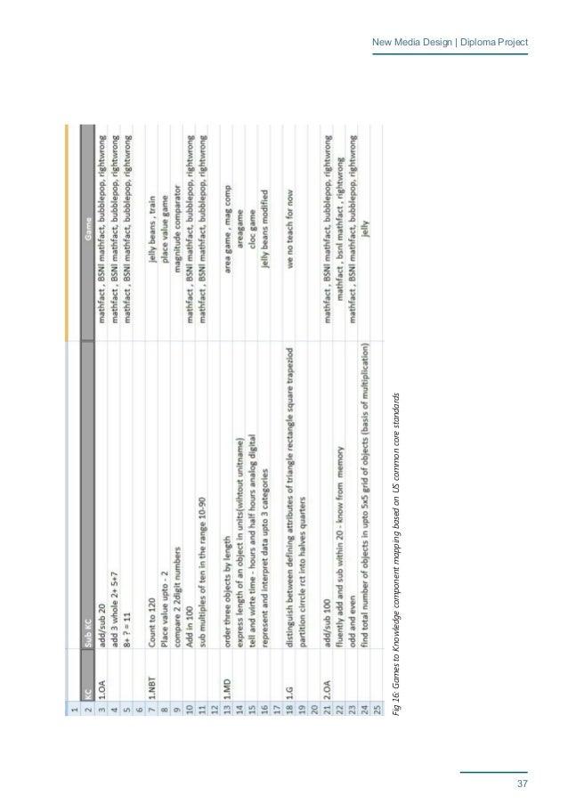 Playpower Labs : Diploma Document