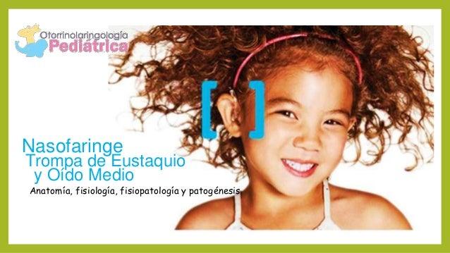 Nasofaringe Trompa de Eustaquio y Oído Medio Anatomía, fisiología, fisiopatología y patogénesis