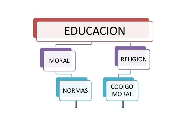 EDUCACION  MORAL  NORMAS  RELIGION  CODIGO  MORAL