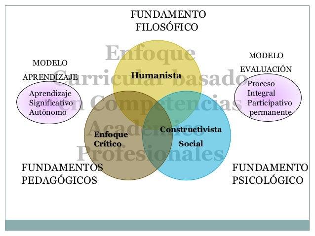 modelo educativo por competencias de la upnfm