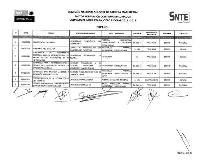 COMISION NACIONAL SEP-SNTE DE CARRERA MAGISTERIAL      6666 Mid^ ON                                                       ...