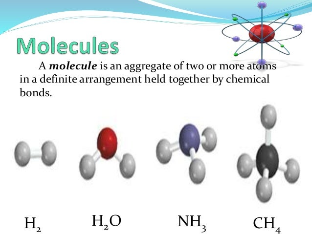 an analysis of the topic of the atoms molecules and bonds in chemistry This lesson will introduce you the student to basic chemistry principles an understanding of this basic information will allow you to learn the more advanced topics in your course lectures.