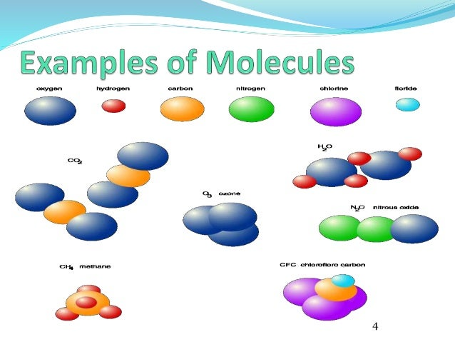 Diploma_I_Applied science(chemistry)U_I Atoms,molecules and bonding