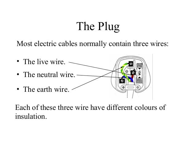 diploma i boee u 5 electrical wiring safety and protection rh slideshare net electrical wiring color code chart electrical wiring color standards
