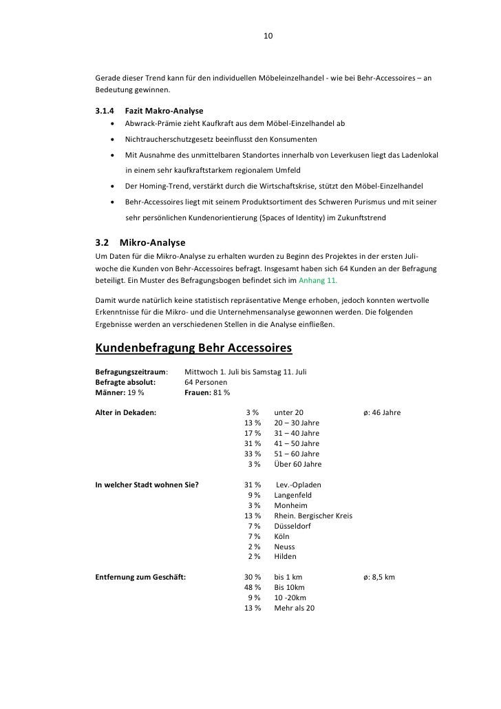 Erfreut Titelbeispiele Für Den Einzelhandel Fortsetzen Ideen - Entry ...