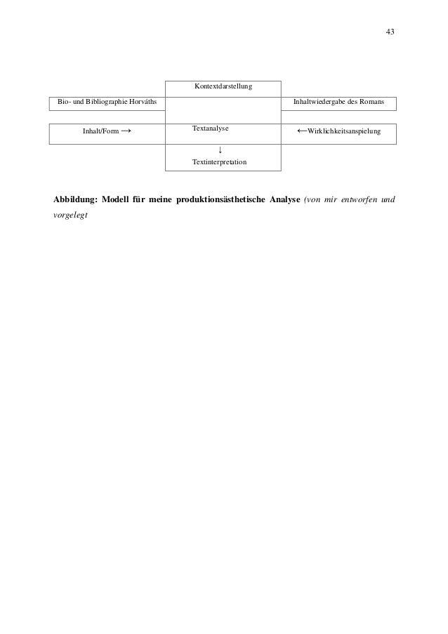 43 Abbildung: Modell für meine produktionsästhetische Analyse (von mir entworfen und vorgelegt Kontextdarstellung Bio- und...