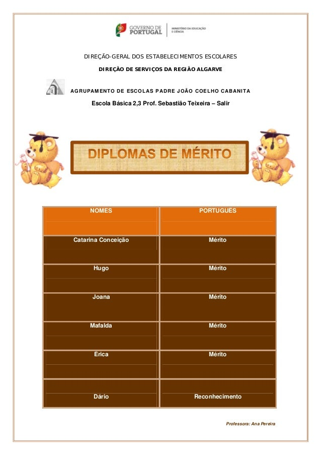 NOMES PORTUGUÊSCatarina Conceição MéritoHugo MéritoJoana MéritoMafalda MéritoÉrica MéritoDário ReconhecimentoProfessora: A...