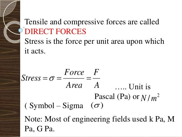 Diploma Sem 2 Applied Science Physics Unit 2 Chap 1 Elasticity