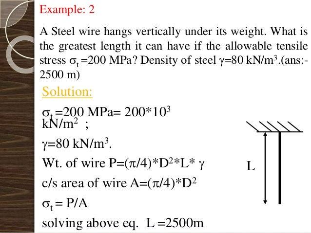 Diploma sem 2 applied science physics-unit 2-chap-1 elasticity