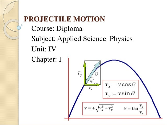 Diploma Sem 2 Applied Science Physics Unit 4 Chap 1