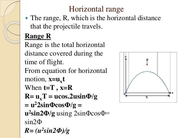 what is projectile motion Purpose: basically this activity was based on three major objectives: 1 by using a projectile launcher calculate the initial velocity of a ball shot horizontally.