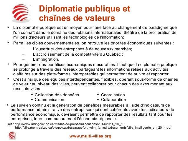 Diplomatie publique et chaînes de valeurs  La diplomatie publique est un moyen pour faire face au changement de paradigme...
