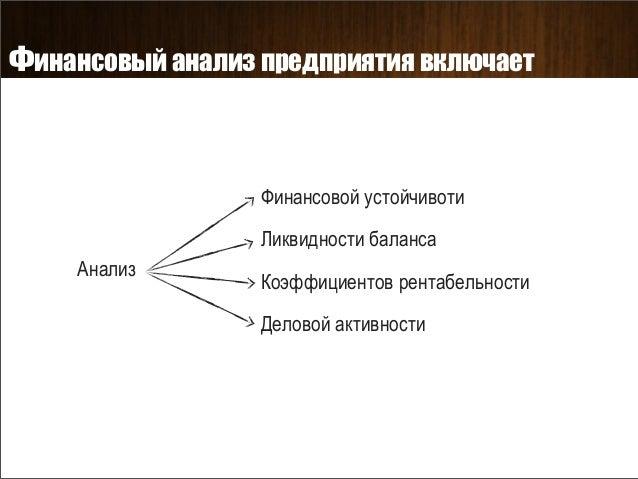 Презентация к дипломной работе  4 Финансовый анализ предприятия включает Финансовой устойчивоти Ликвидности баланса Анализ Коэффициентов рентабельности