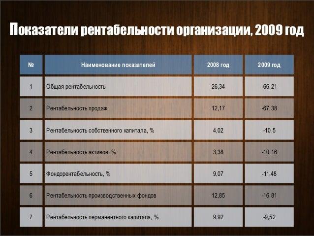 Презентация к дипломной работе  8 Показатели рентабельности организации