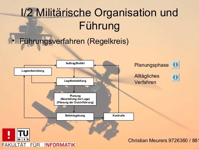I/2 Militärische Organisation und                Führung• Führungsverfahren (Regelkreis)                          Auftrag/...