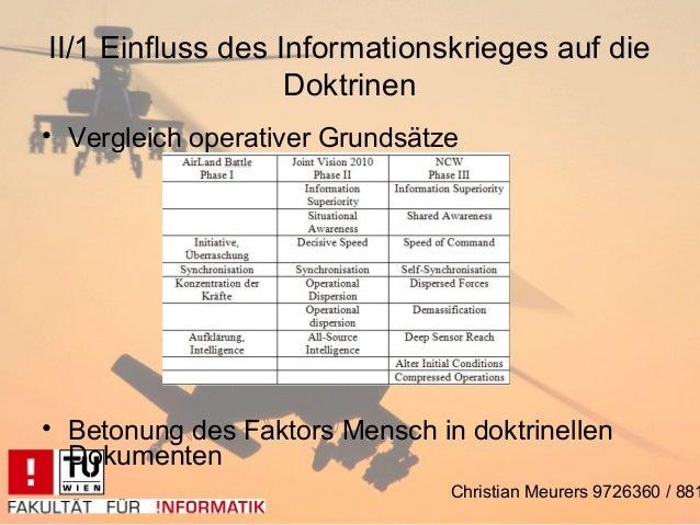 II/1 Einfluss des Informationskrieges auf die                   Doktrinen• Vergleich operativer Grundsätze• Betonung des F...