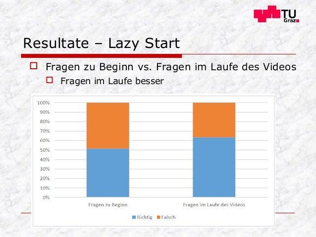  Fragen zu Beginn vs. Fragen im Laufe des Videos  Fragen im Laufe besser Resultate – Lazy Start
