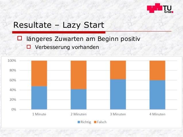  längeres Zuwarten am Beginn positiv  Verbesserung vorhanden Resultate – Lazy Start