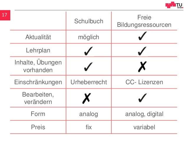 17 Schulbuch Freie Bildungsressourcen Aktualität möglich Lehrplan Inhalte, Übungen vorhanden Einschränkungen Urheberrecht ...
