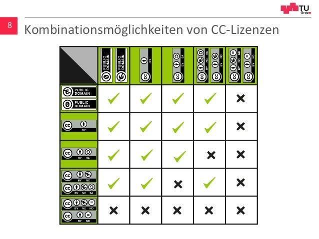Kombinationsmöglichkeiten von CC-Lizenzen8