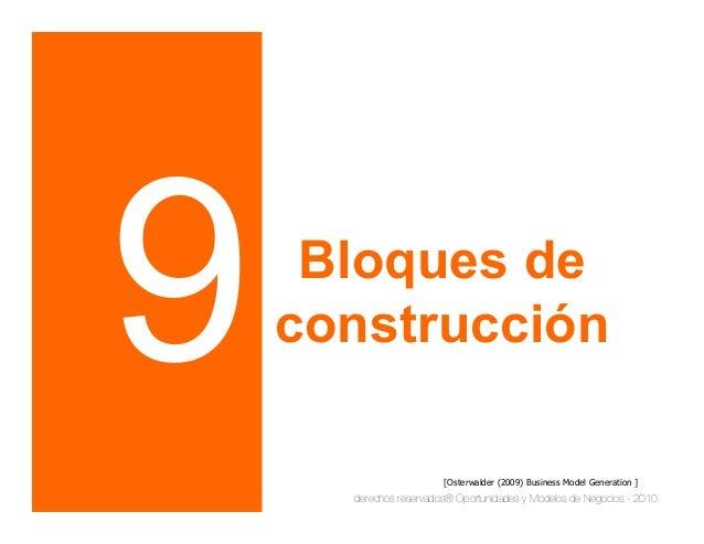 www.inteligroup.com.co derechos reservados® Oportunidades y Modelos de Negocios - 2010 Segmentos de clientes Business Mode...