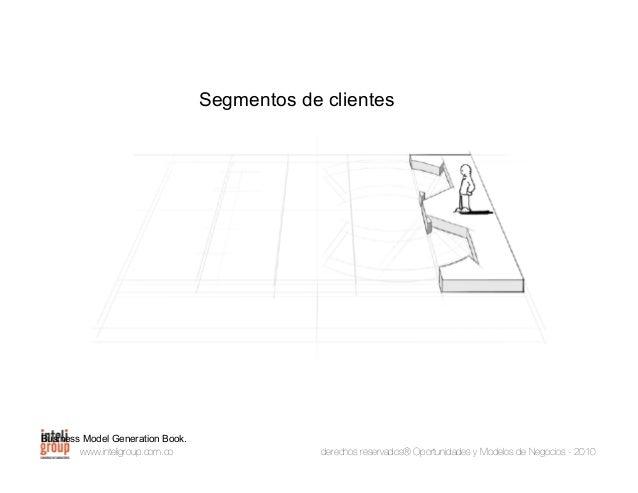 www.inteligroup.com.co derechos reservados® Oportunidades y Modelos de Negocios - 2010 Propuestas de valor (Propuestas úni...