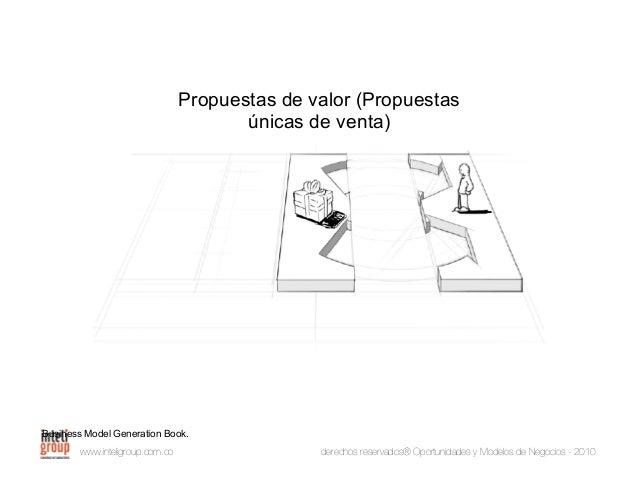 www.inteligroup.com.co derechos reservados® Oportunidades y Modelos de Negocios - 2010 Canales de distribución y comunicac...