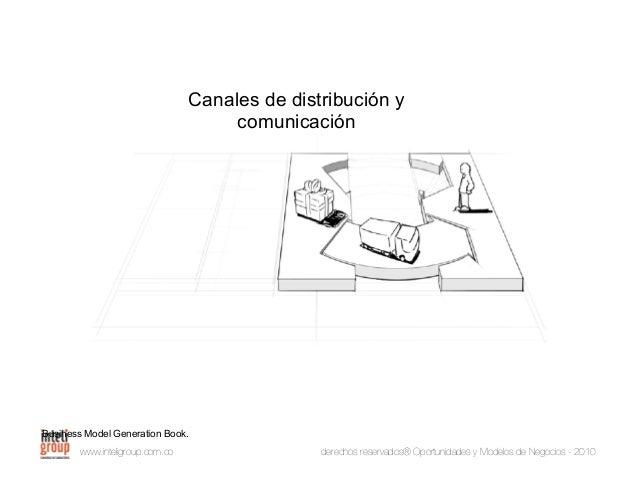 www.inteligroup.com.co derechos reservados® Oportunidades y Modelos de Negocios - 2010 Relación con el cliente Business Mo...