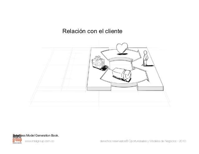 www.inteligroup.com.co derechos reservados® Oportunidades y Modelos de Negocios - 2010 Flujos de ingreso Business Model Ge...