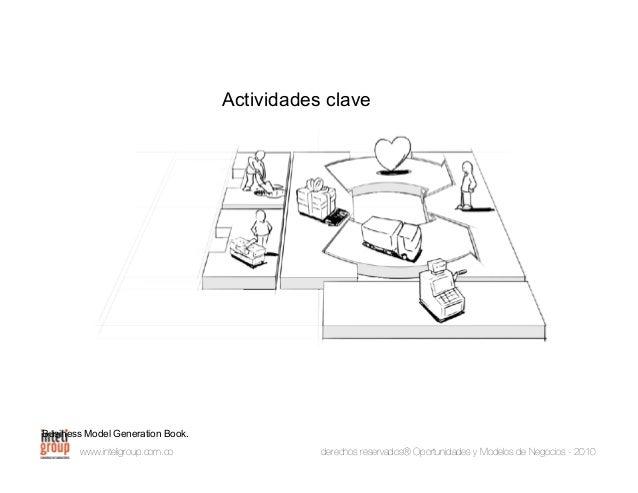 www.inteligroup.com.co derechos reservados® Oportunidades y Modelos de Negocios - 2010 Red de Partners (socios estratégico...