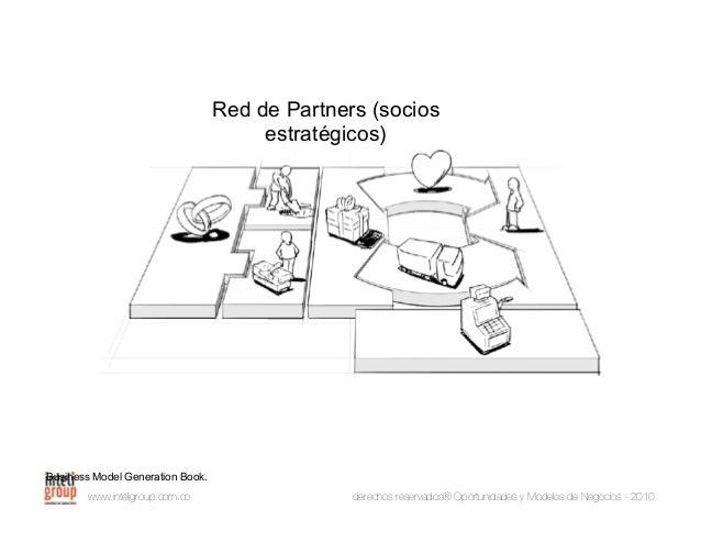www.inteligroup.com.co derechos reservados® Oportunidades y Modelos de Negocios - 2010 Estructura de costos Business Model...