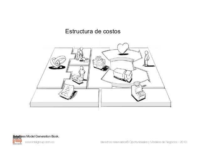 www.inteligroup.com.co derechos reservados® Oportunidades y Modelos de Negocios - 2010 Segmentos de clientes Flujos de ing...